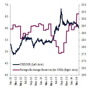 Qnb forex rates