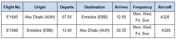 150502 table Uganda: Etihad launches new passenger service