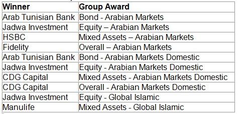 Thomson Reuters Lipper Announces Arabian and Global Islamic Fund