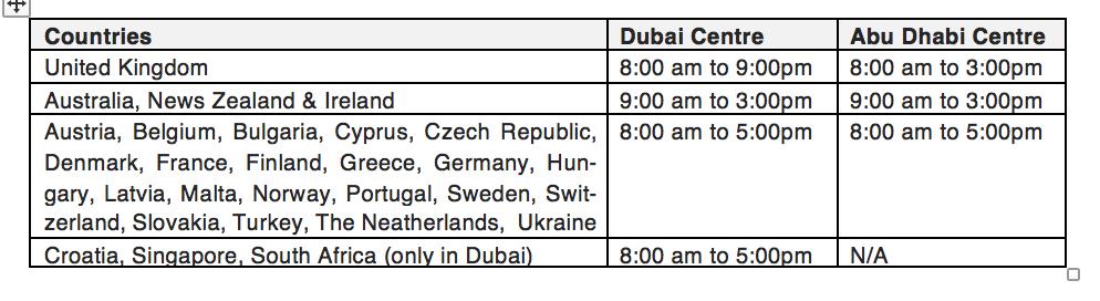 VFS Global announces extended Ramadan timings | ZAWYA MENA Edition