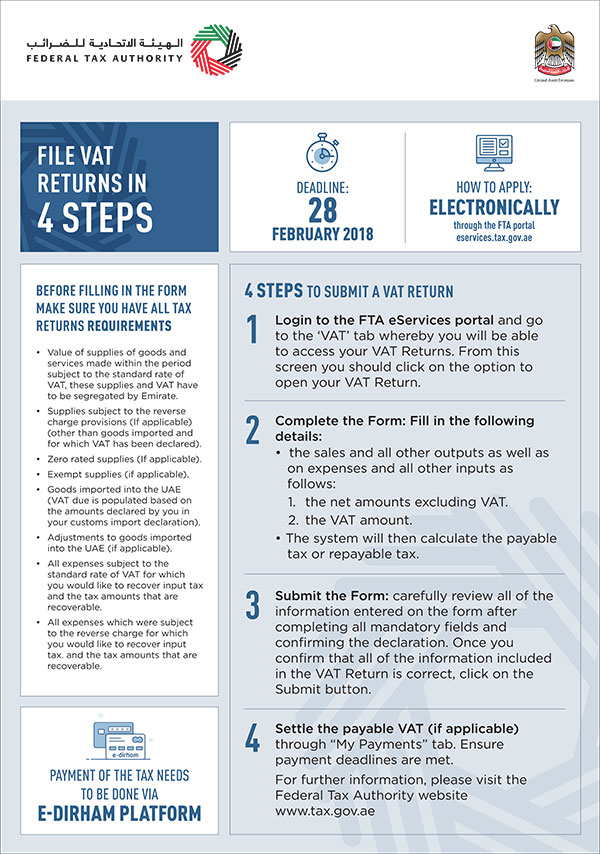 FTA Infographic On VAT Returns